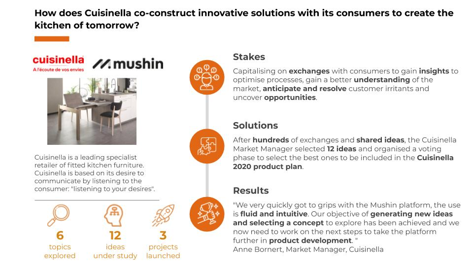 Use case Cuisinella Mushin